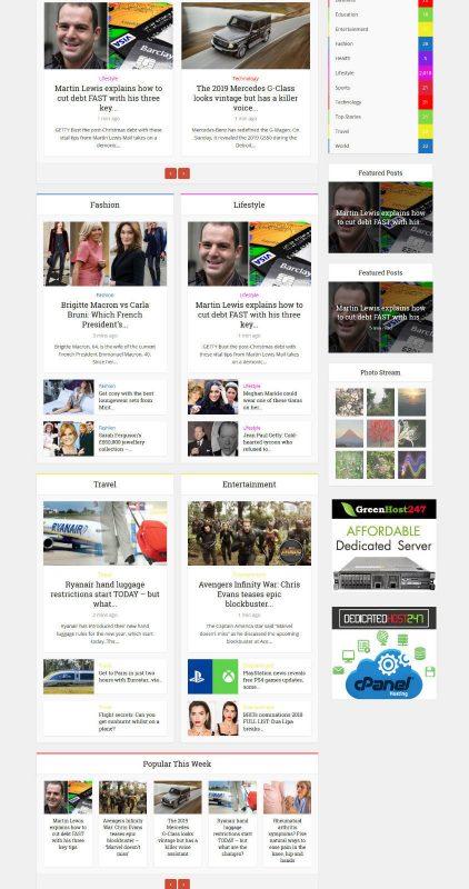 Automated Wordpress Based News WebSite 1