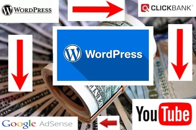 Premium Wordpress Tutorials Video Site 6